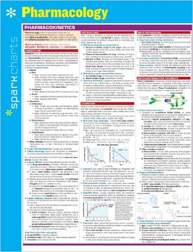 Pharmacology SparkCharts